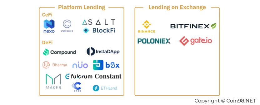 Lending là gì? Những điều cần biết về Lending trong Crypto