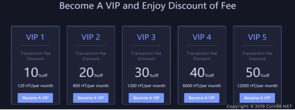 gói VIP Houbi Token
