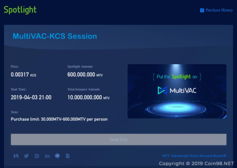 Spotlight Kucoin Share KCS