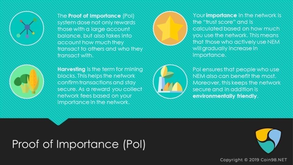 Proof of Importance NEM XEM