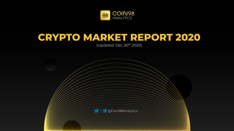 Crypto Market Report 2020 - Coin98 Analytics - English Ver