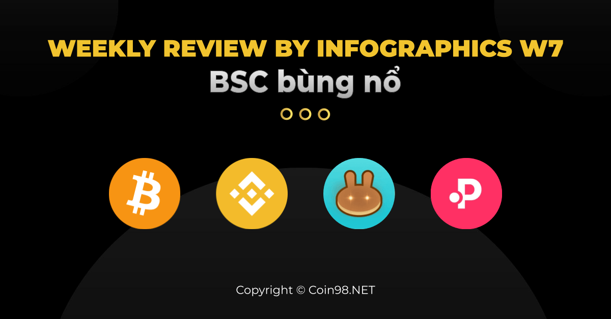 weekly review by infographic w7 BSC bùng nổ