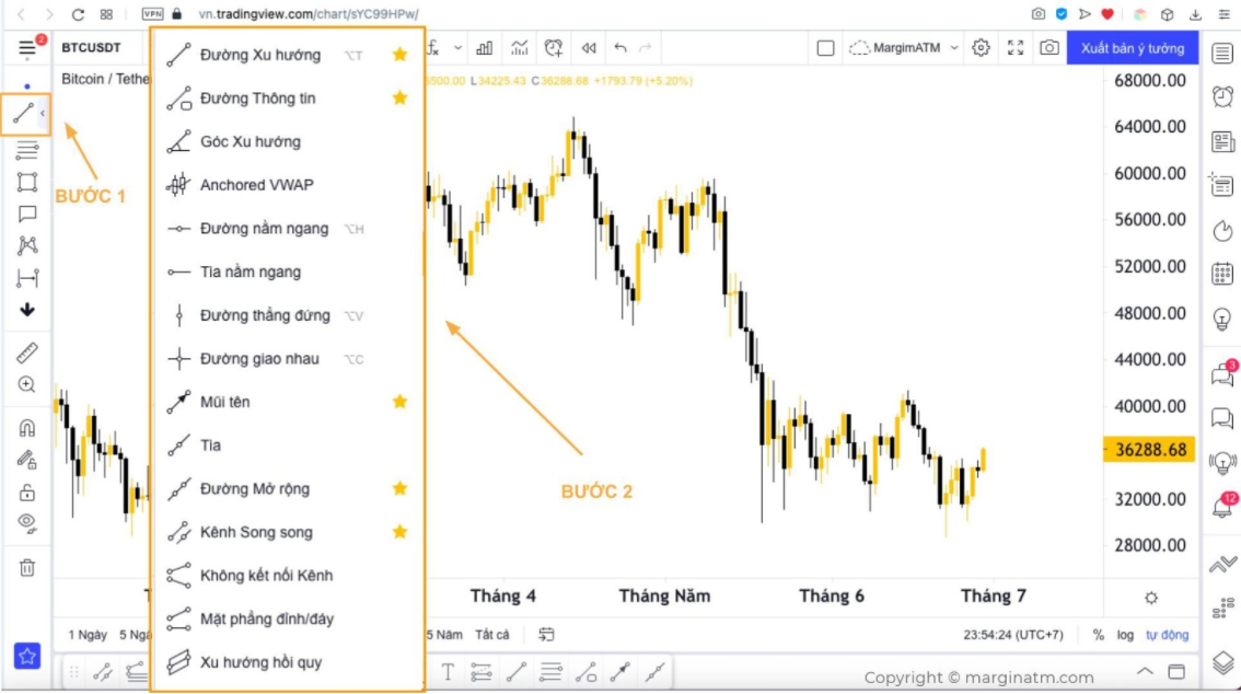 cài đặt trendline trên tradingview